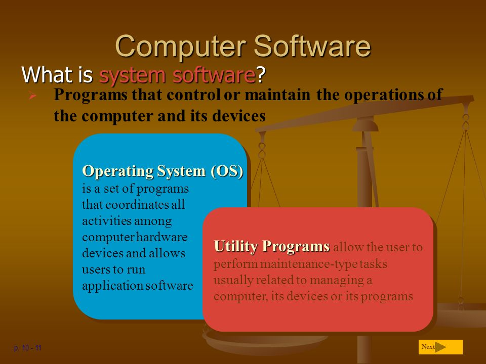 operating system software tells the computer hardware how to run