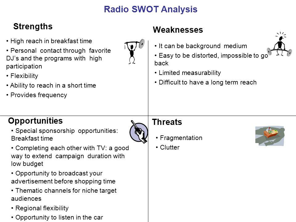 swot analysis management at radio shack Team fme strategy skills swot analysis wwwfree-management-ebookscom isbn 978-1-62620-951-0.