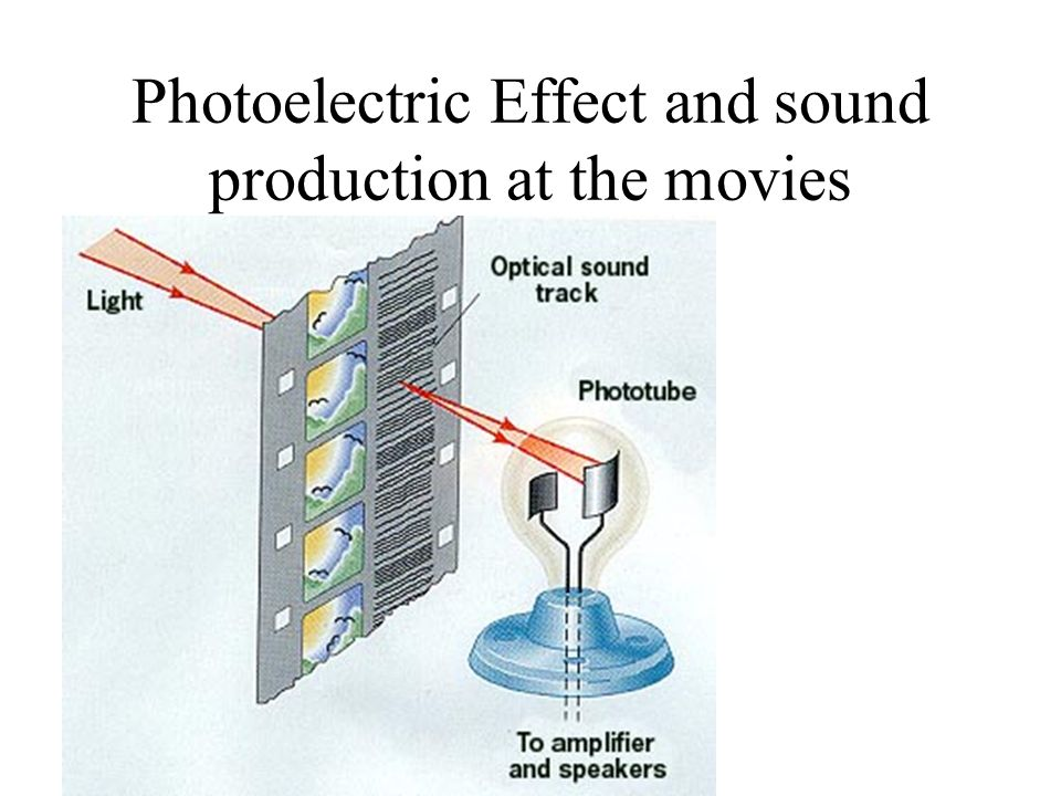 the photoelectric effect and the production The photoelectric effect or photoemission is the production of electrons or other free carriers when light is shone onto a material electrons emitted in this manner.