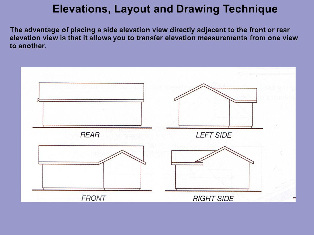 Sample Front Elevation View : Elevations layout and drawing technique ppt video