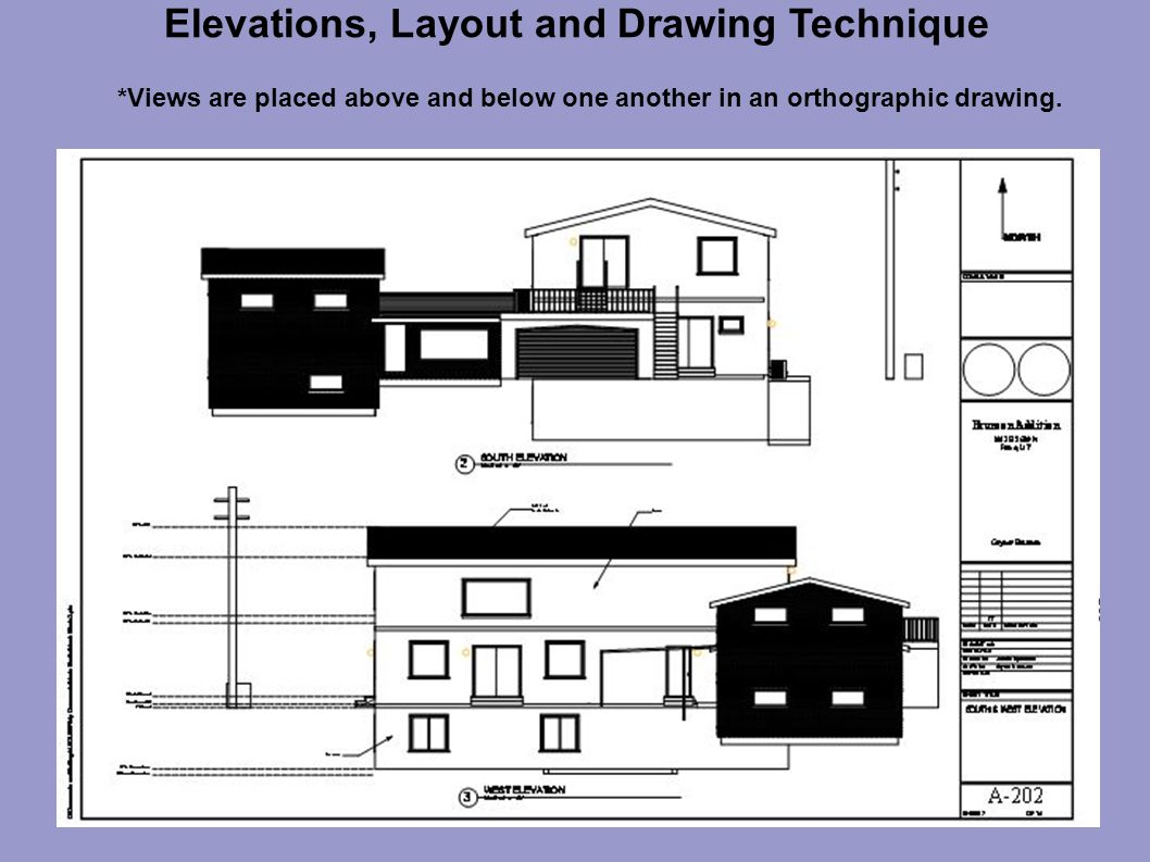 Elevations, Layout and Drawing Technique