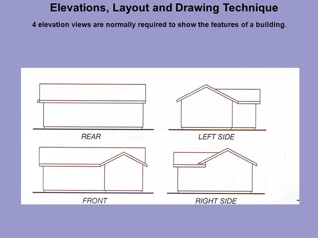 Elevation Plan And End View : Elevations layout and drawing technique ppt video