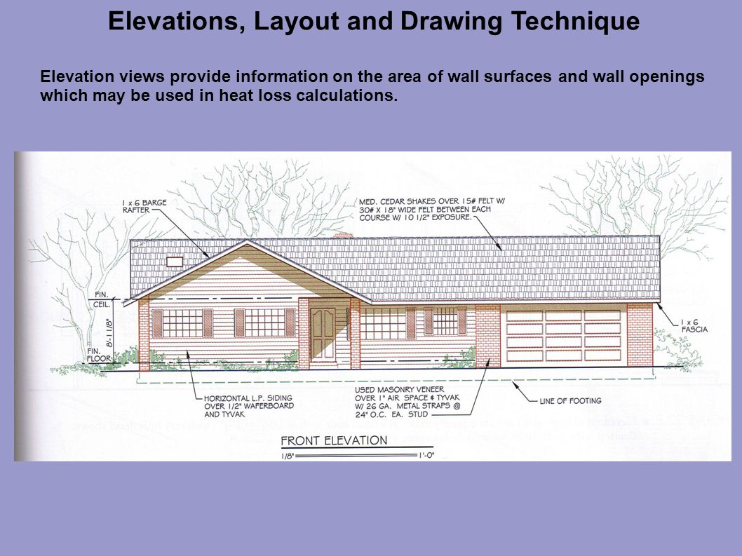 Elevations layout and drawing technique ppt video Layout drawing online