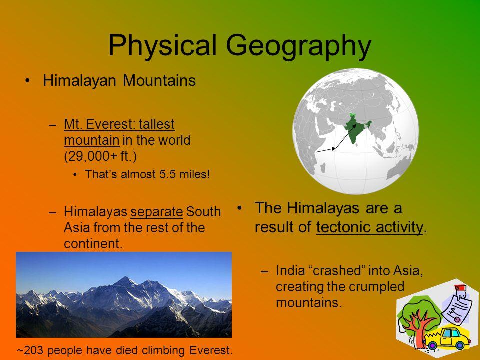 Physical Geography Himalayan Mountains