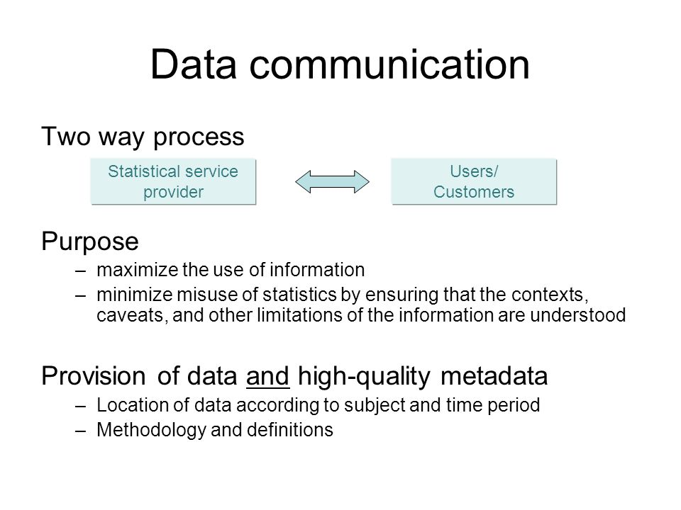 Data communication Two way process Purpose