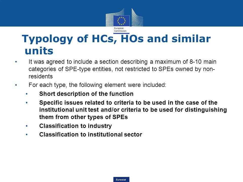 Typology of HCs, HOs and similar units