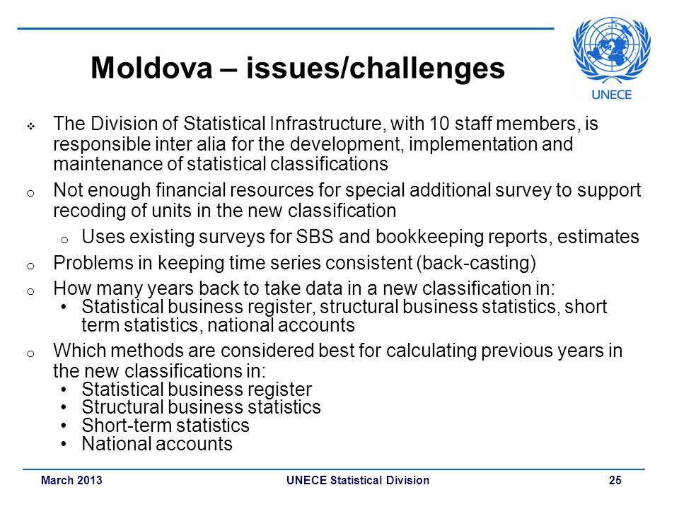 Moldova – issues/challenges
