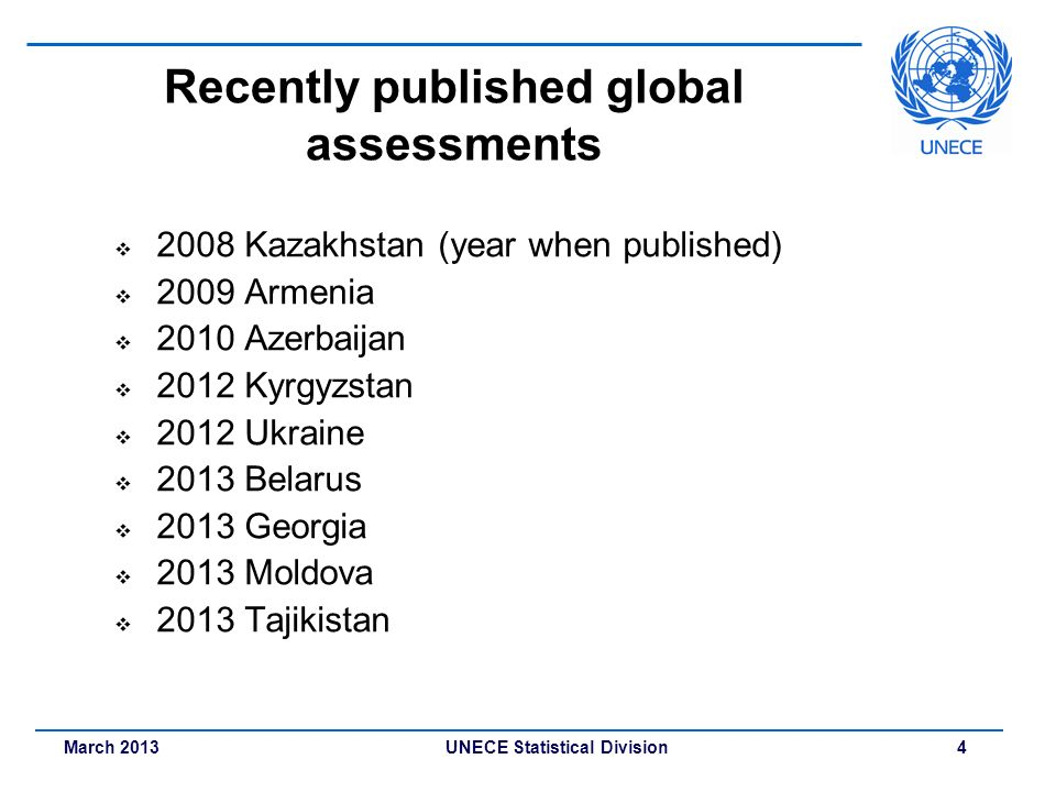 Recently published global assessments
