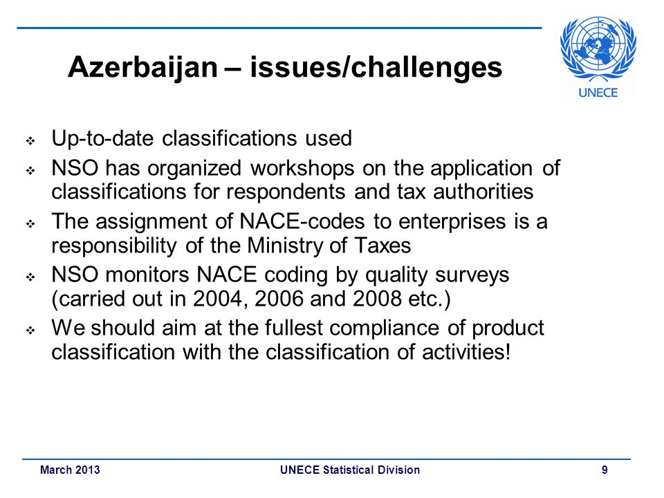 Azerbaijan – issues/challenges