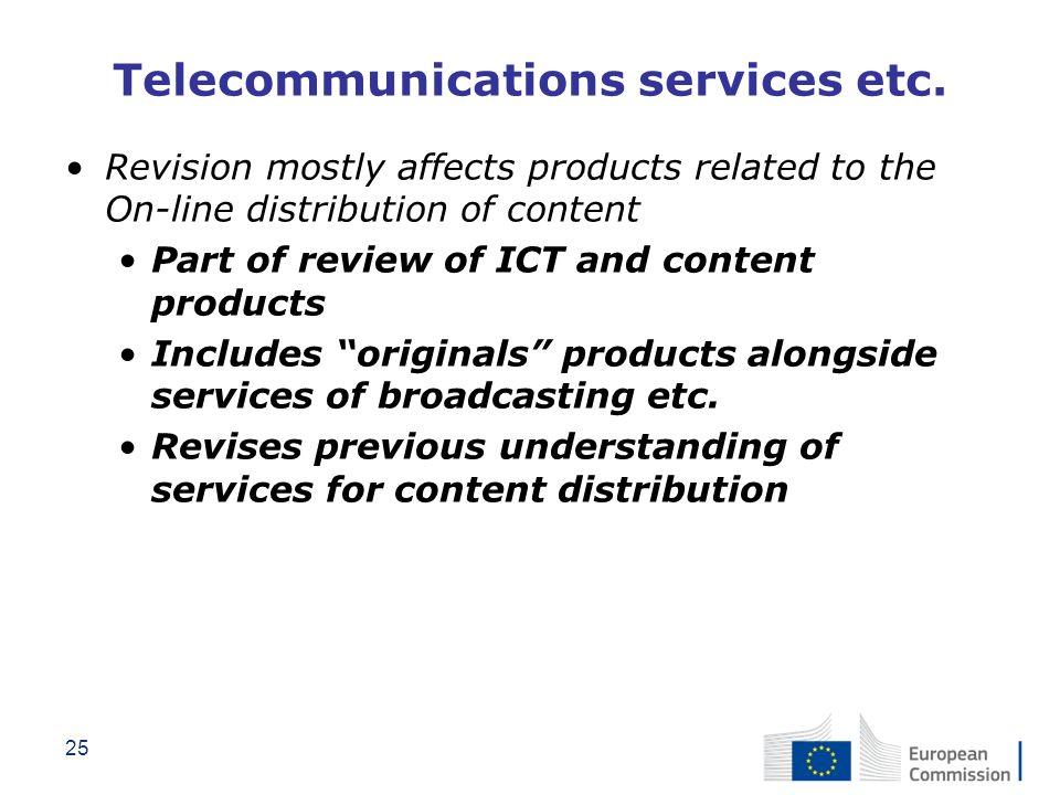 Telecommunications services etc.
