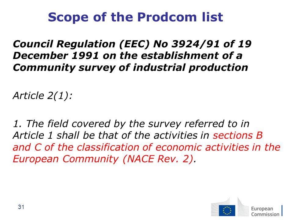 Scope of the Prodcom list