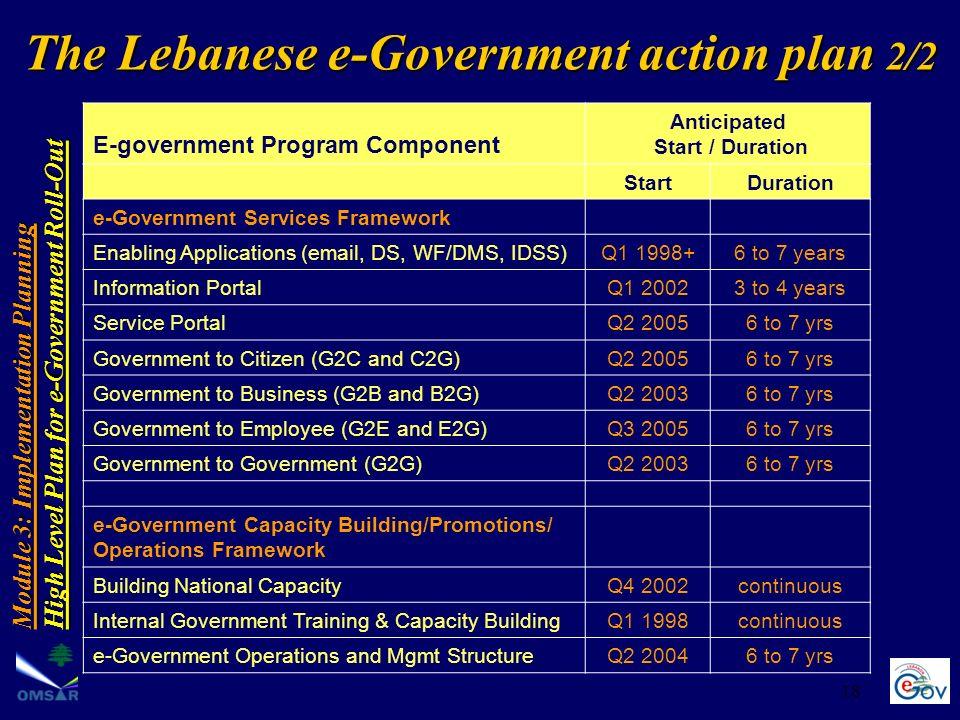 The Lebanese e-Government action plan 2/2
