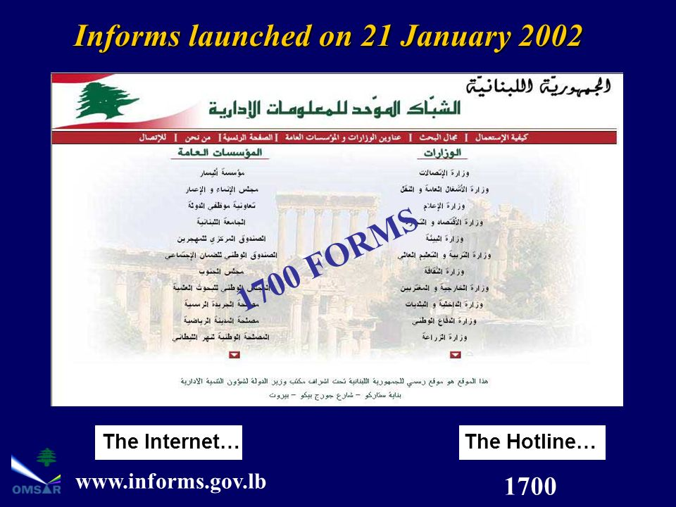1700 FORMS Informs launched on 21 January 2002 1700 www.informs.gov.lb