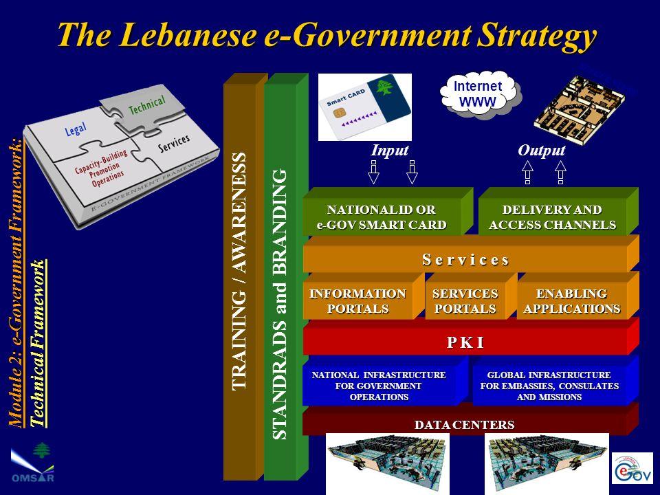 The Lebanese e-Government Strategy