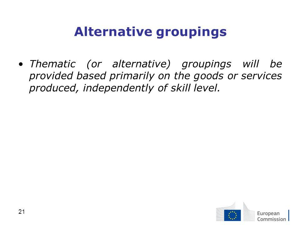 Alternative groupings