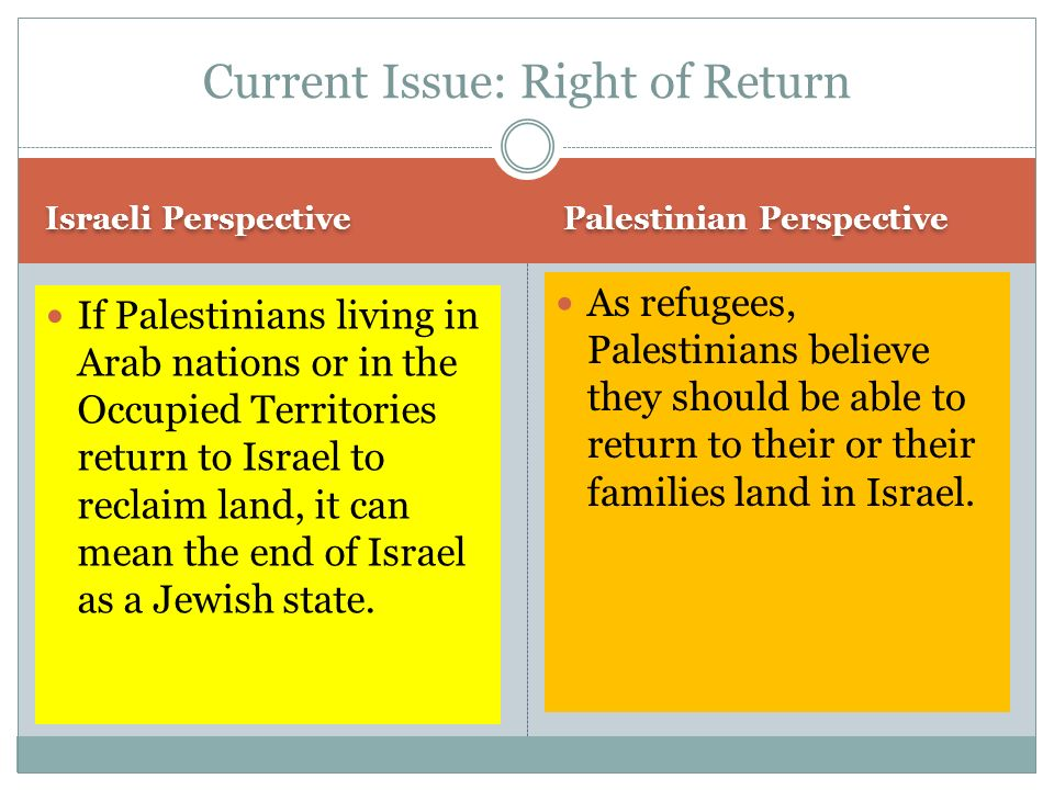 israel palestinian conflict sociology perspective A new perspective on the israel-palestine conflict interview with richard forer.