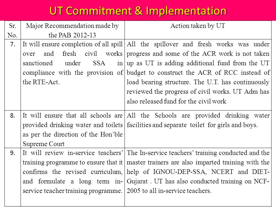 shiksha ka haq +2 minimum material by dse +2 public examination - proposals for new centres-called shiksha ka haq abiyan - competitions for all govt/mpl/adw/aied school students.