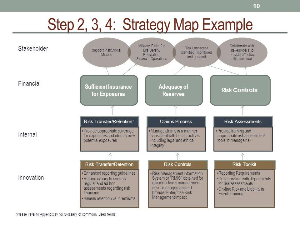 balanced scorecard step by step pdf download