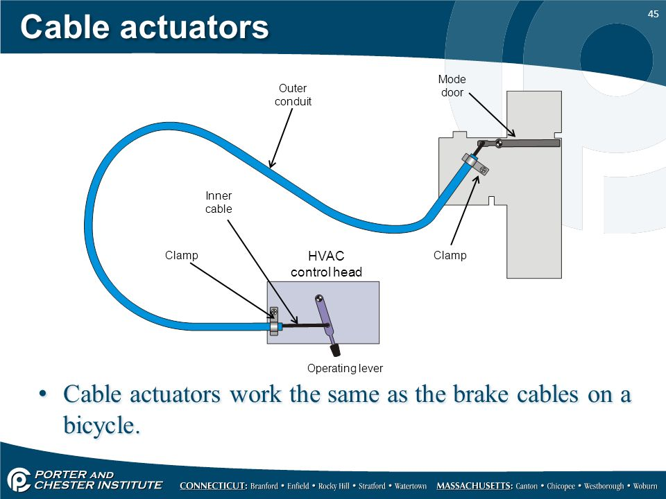 Clamp Truck Control Levers : Heating systems ppt video online download