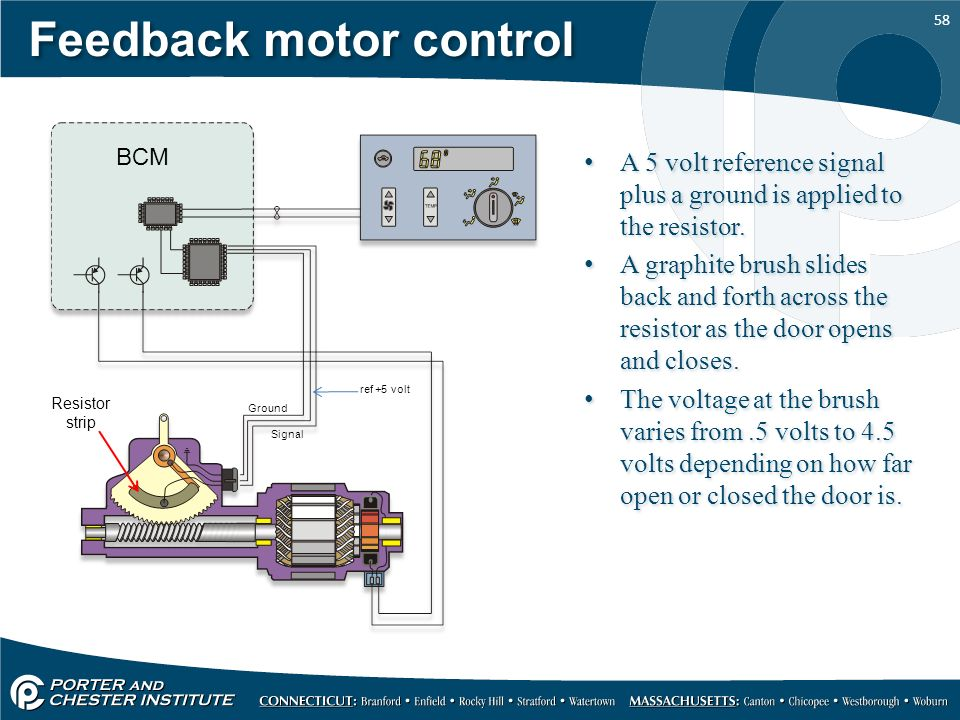 Heating Systems Ppt Video Online Download