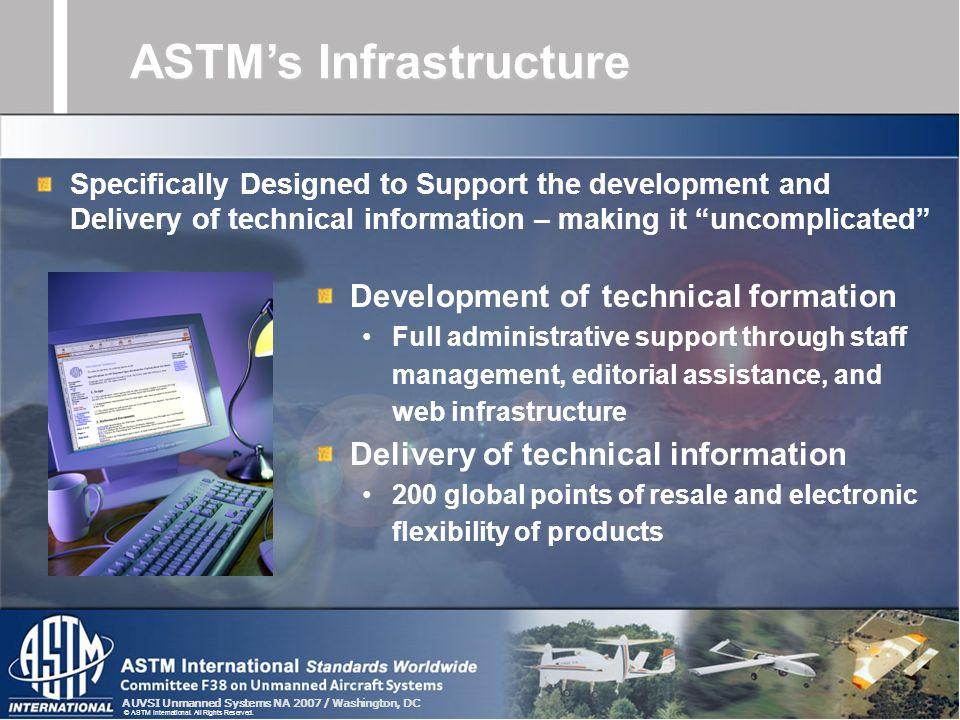 ASTM's Infrastructure