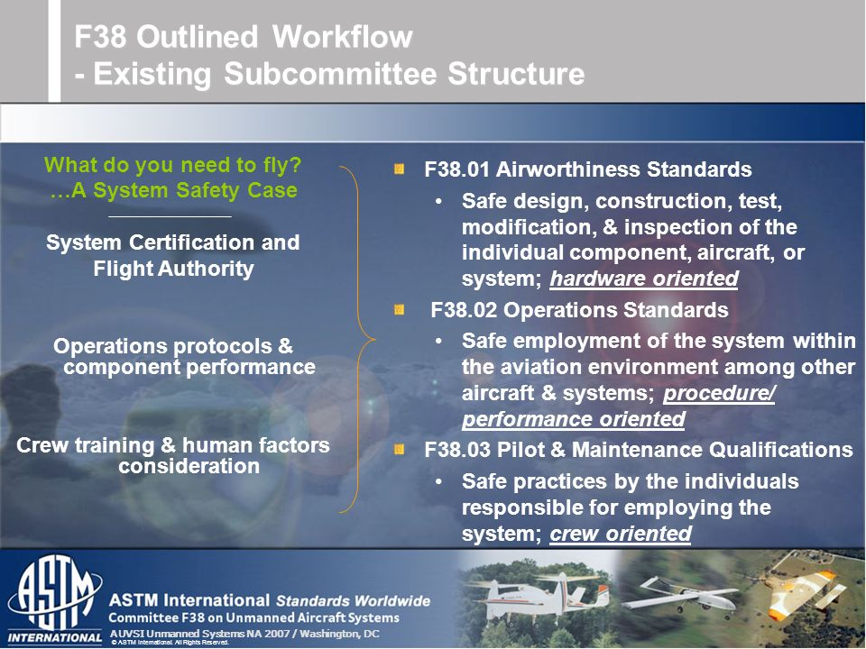 F38 Outlined Workflow - Existing Subcommittee Structure
