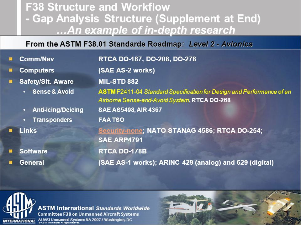 From the ASTM F38.01 Standards Roadmap: Level 2 - Avionics