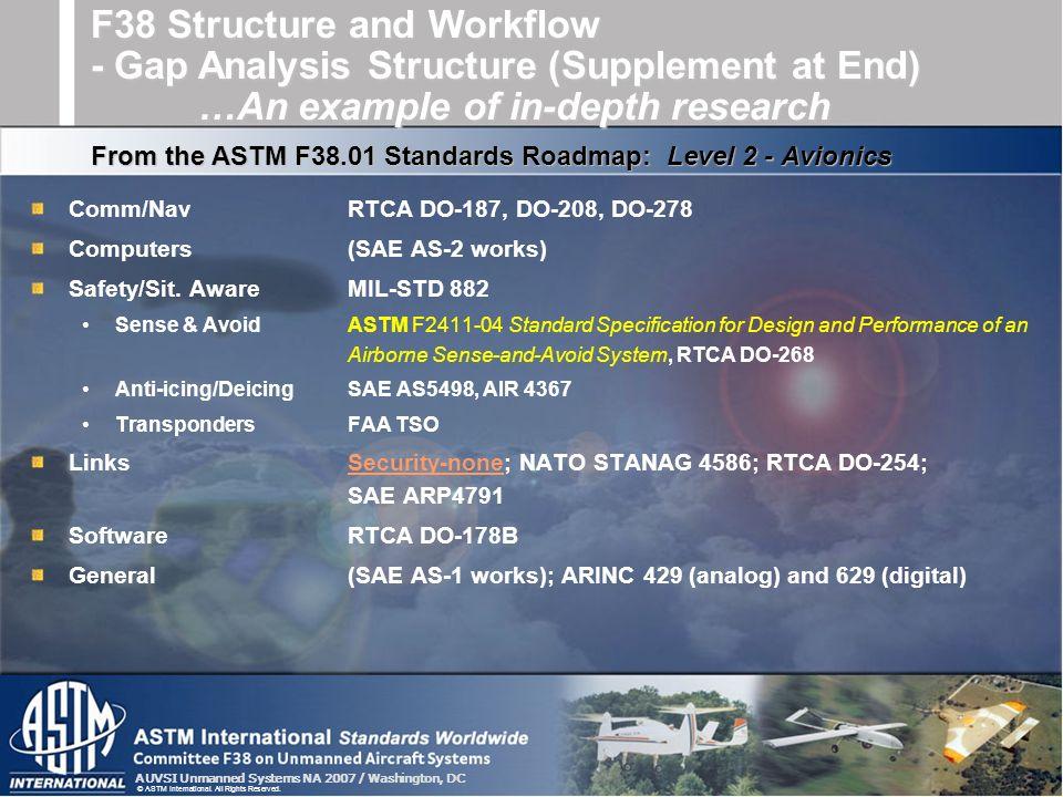 From the ASTM F38.01 Standards Roadmap: Level 2 - Avionics