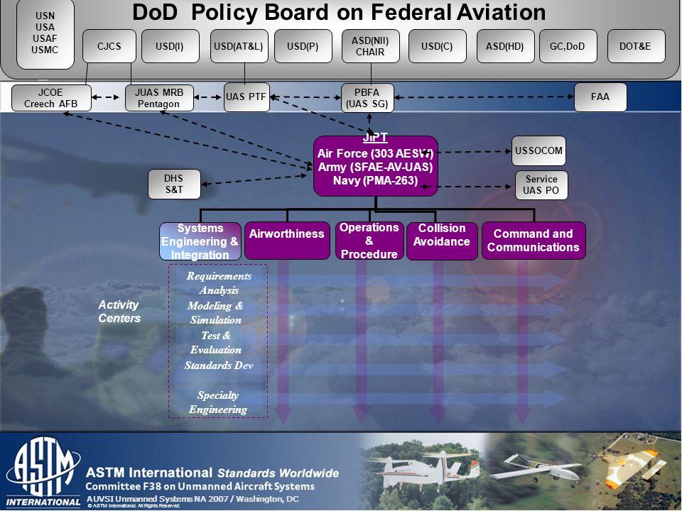 DoD Policy Board on Federal Aviation