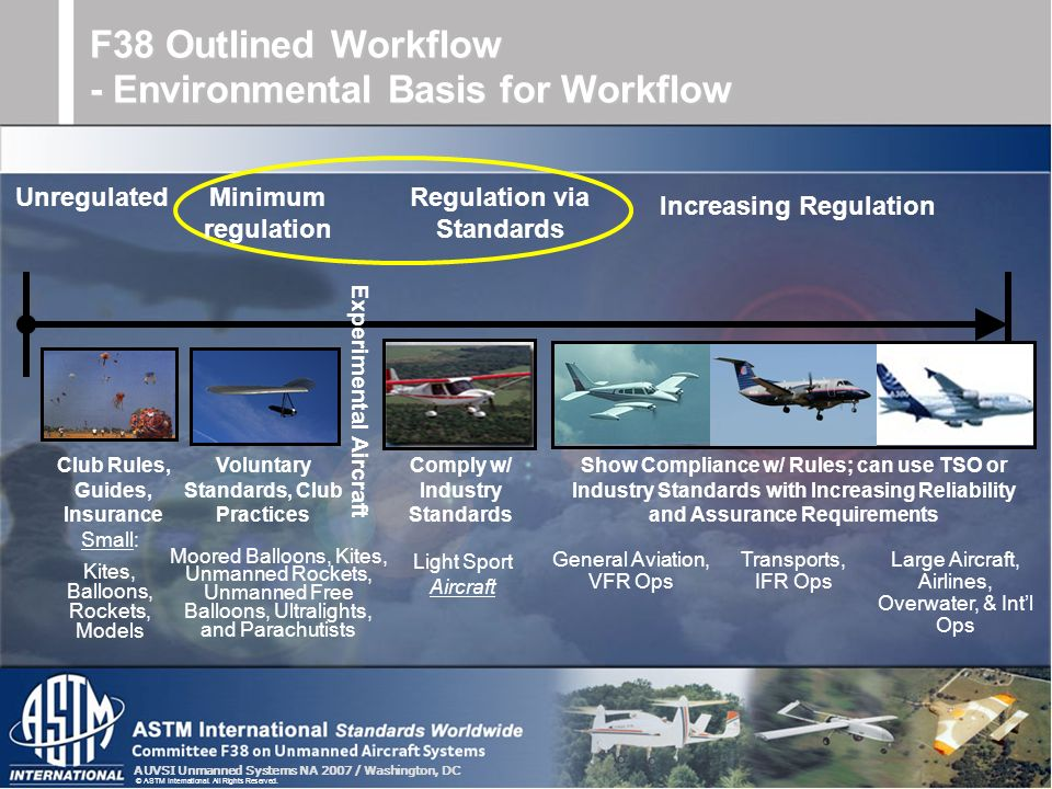 F38 Outlined Workflow - Environmental Basis for Workflow