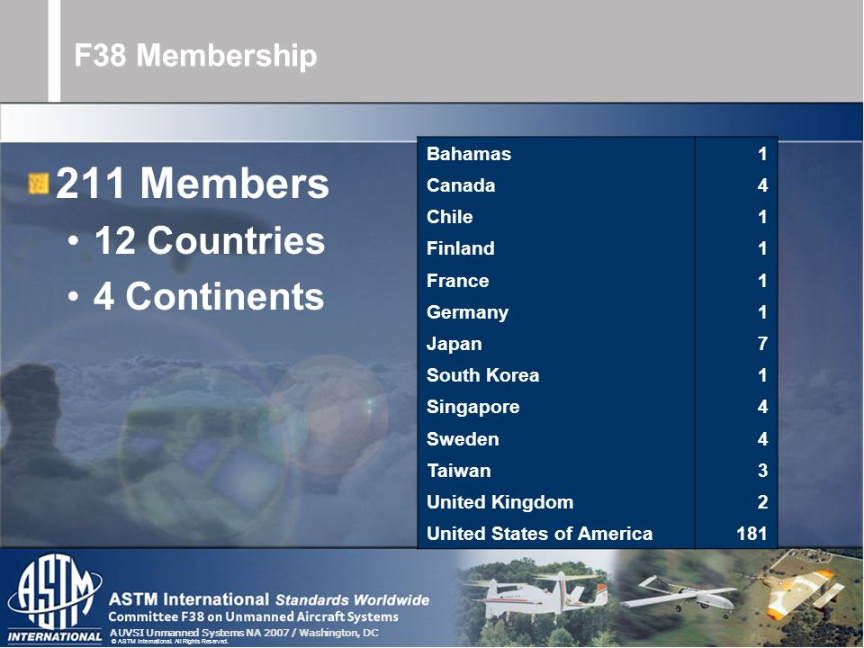 211 Members 12 Countries 4 Continents F38 Membership Bahamas 1 Canada