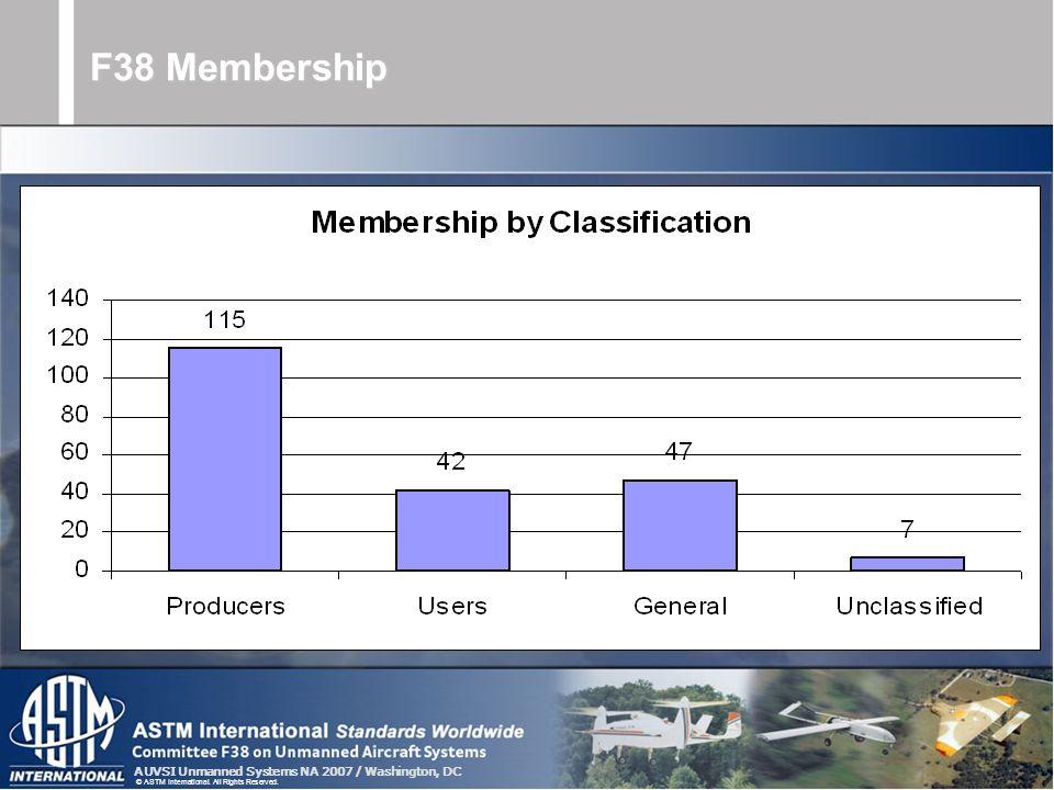 F38 Membership