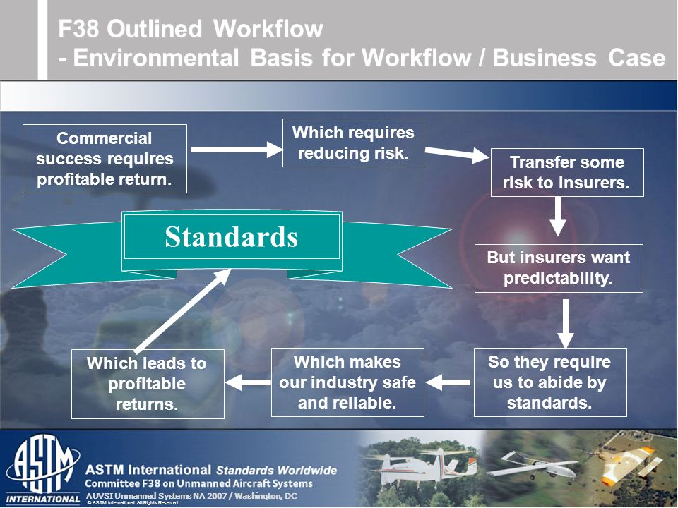 F38 Outlined Workflow - Environmental Basis for Workflow / Business Case