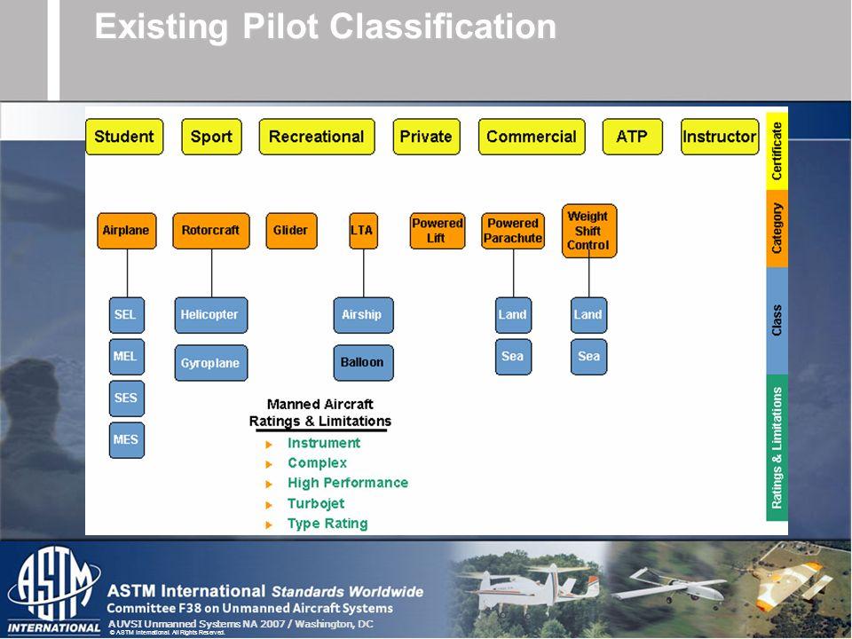 Existing Pilot Classification