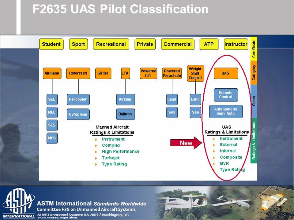 F2635 UAS Pilot Classification