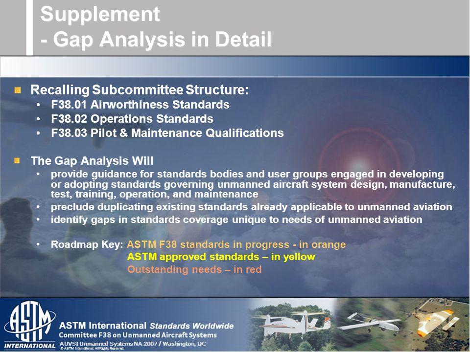 Supplement - Gap Analysis in Detail