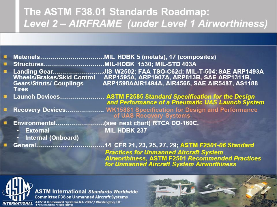 The ASTM F38.01 Standards Roadmap: Level 2 – AIRFRAME (under Level 1 Airworthiness)