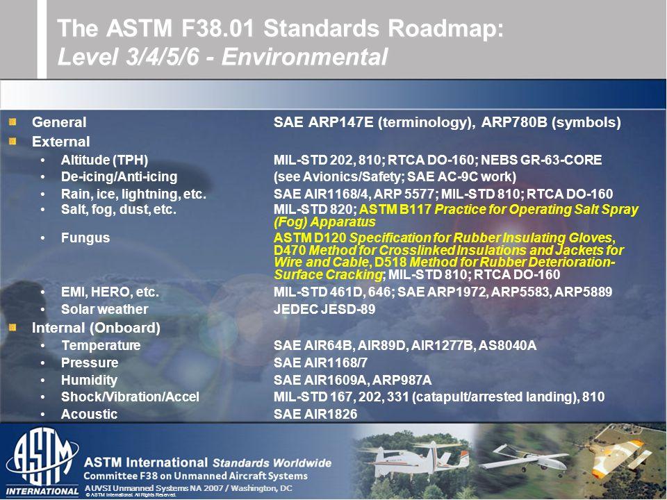 The ASTM F38.01 Standards Roadmap: Level 3/4/5/6 - Environmental