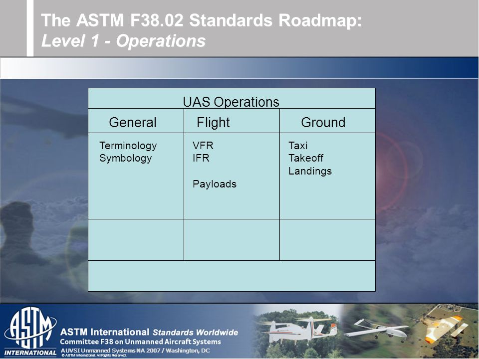 The ASTM F38.02 Standards Roadmap: Level 1 - Operations
