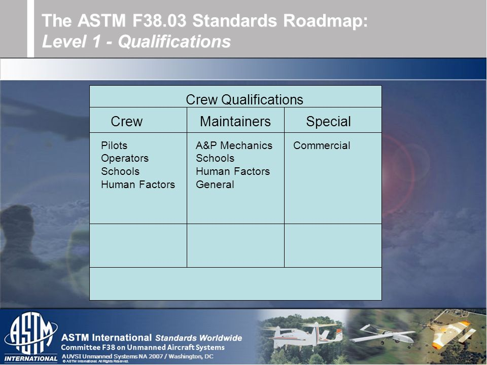 The ASTM F38.03 Standards Roadmap: Level 1 - Qualifications