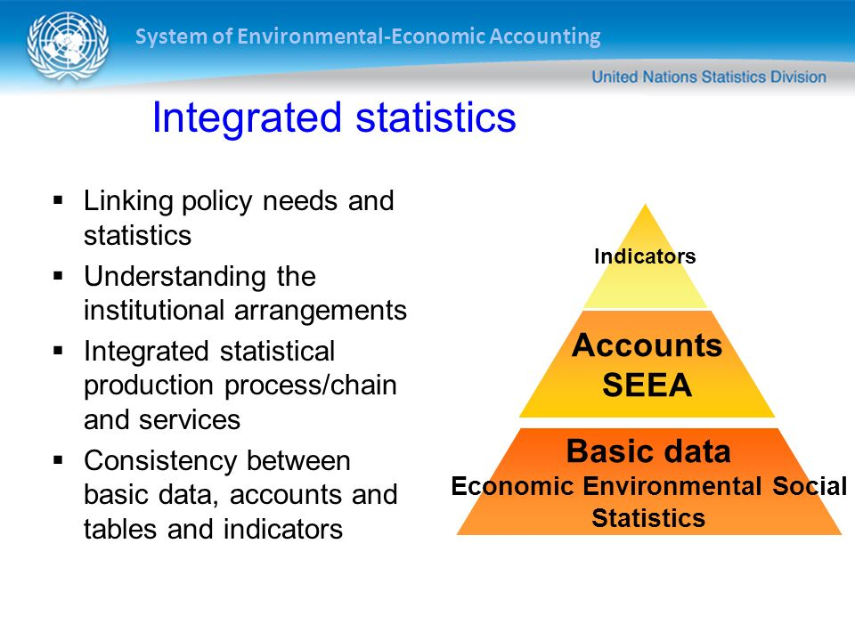 Integrated statistics