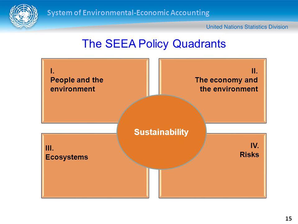 The SEEA Policy Quadrants