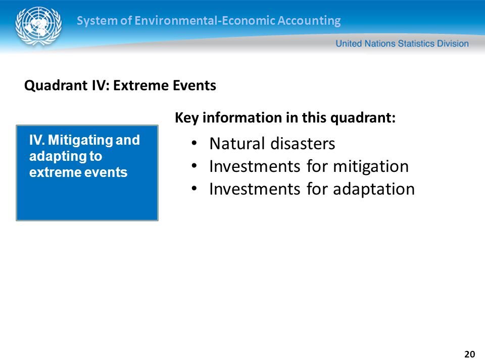 Investments for mitigation Investments for adaptation