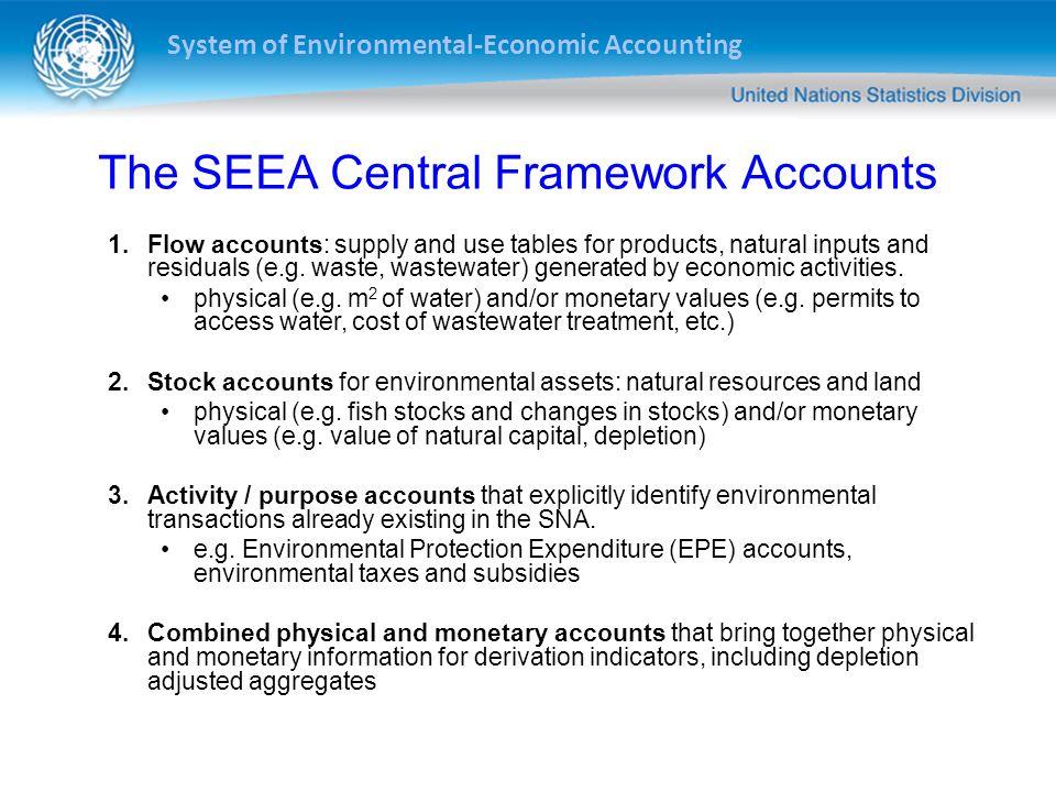 The SEEA Central Framework Accounts