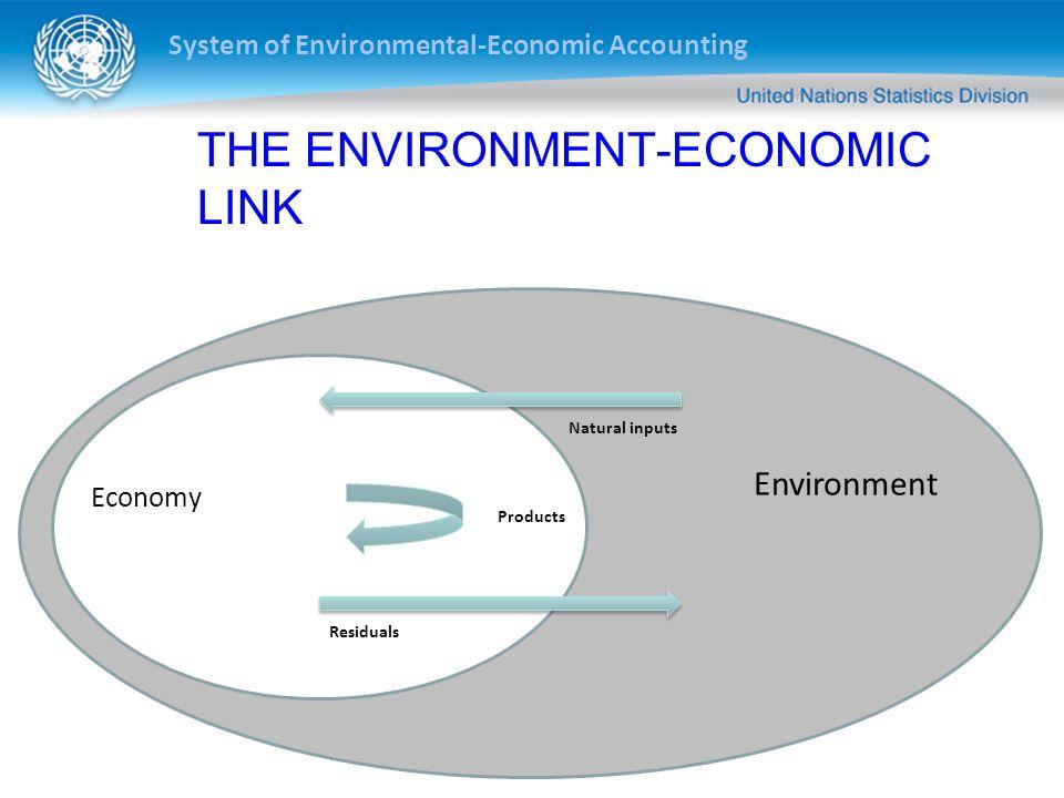 THE ENVIRONMENT-ECONOMIC LINK