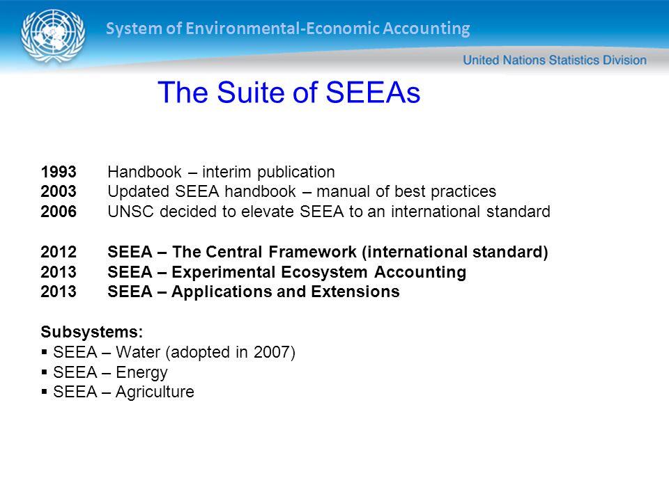 The Suite of SEEAs 1993 Handbook – interim publication