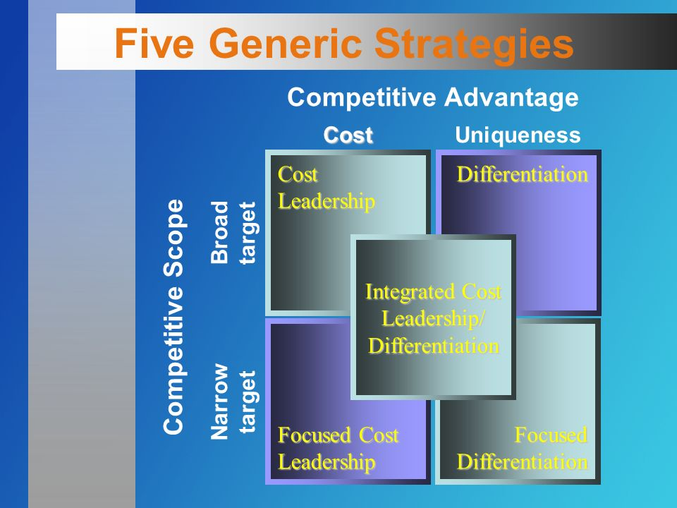integrated cost leadership differentiation Strategic management table of contents business level strategies of namoi cotton 1 integrated cost leadership strategy 1 focused cost leadership strategy 2 differentiation strategy 2 analysis if the business level strategy 3 references 4 business level strategies of namoi cotton the business level strategies provide value to the customers.