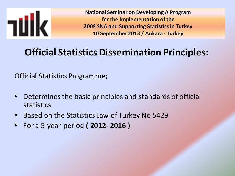 Official Statistics Dissemination Principles: