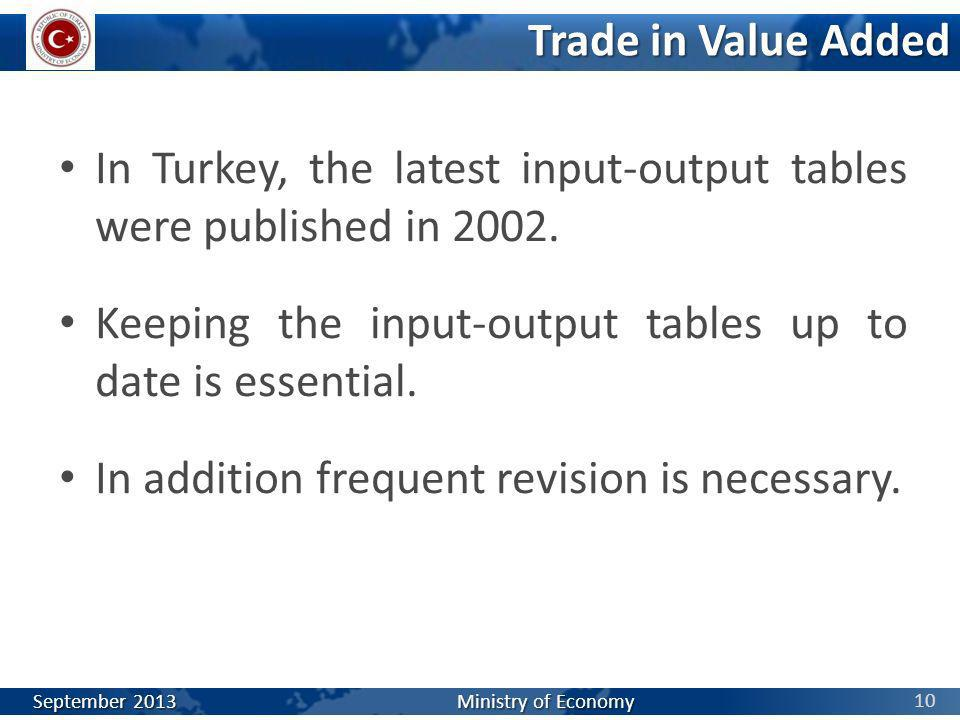 In Turkey, the latest input-output tables were published in 2002.