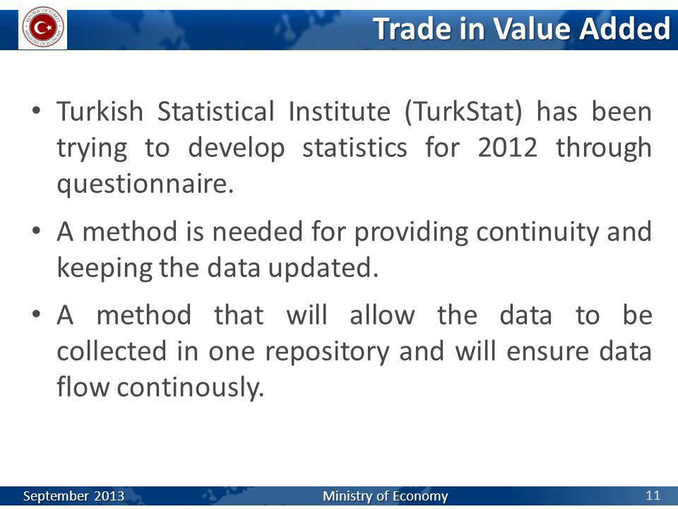 Trade in Value AddedTurkish Statistical Institute (TurkStat) has been trying to develop statistics for 2012 through questionnaire.